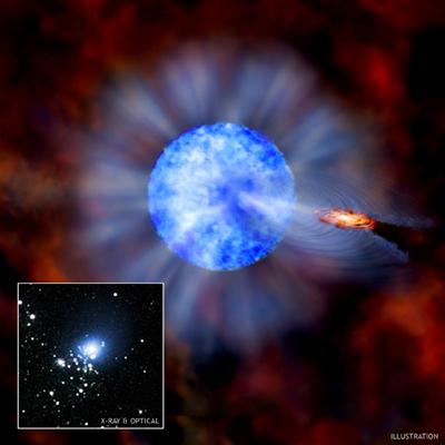 Планеты солнечной системы (Небесные гости Галактики)